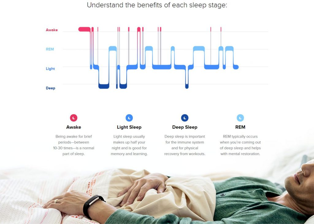 Fitbit Auto Sleep Tracking & Sleep Stages