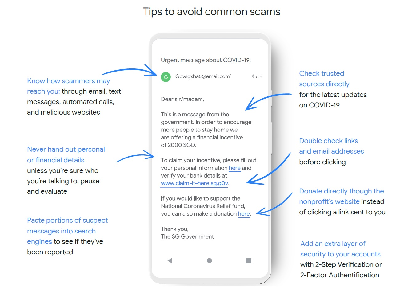 Google's tips to avoid COVID-19 online scams