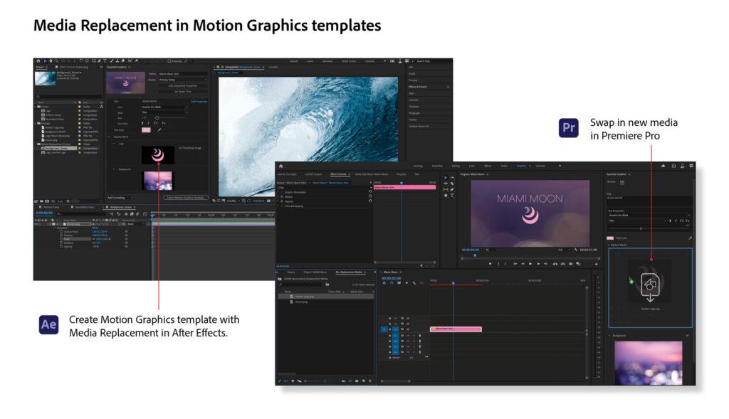 Adobe MOGRT Media Replacement