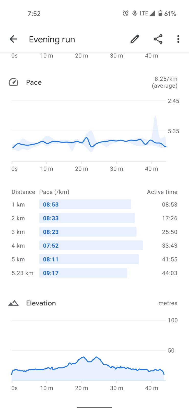 Running summary on Wear OS