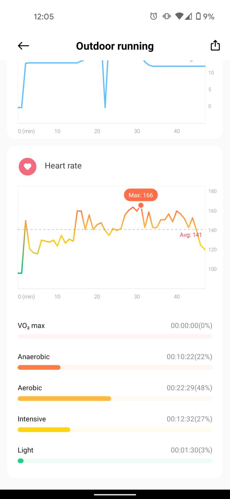 Xiaomi Wear App Heart Rate