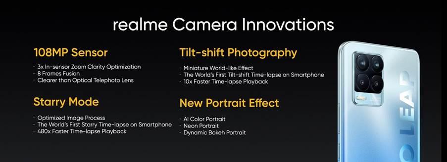 realme 8 series camera Innovations