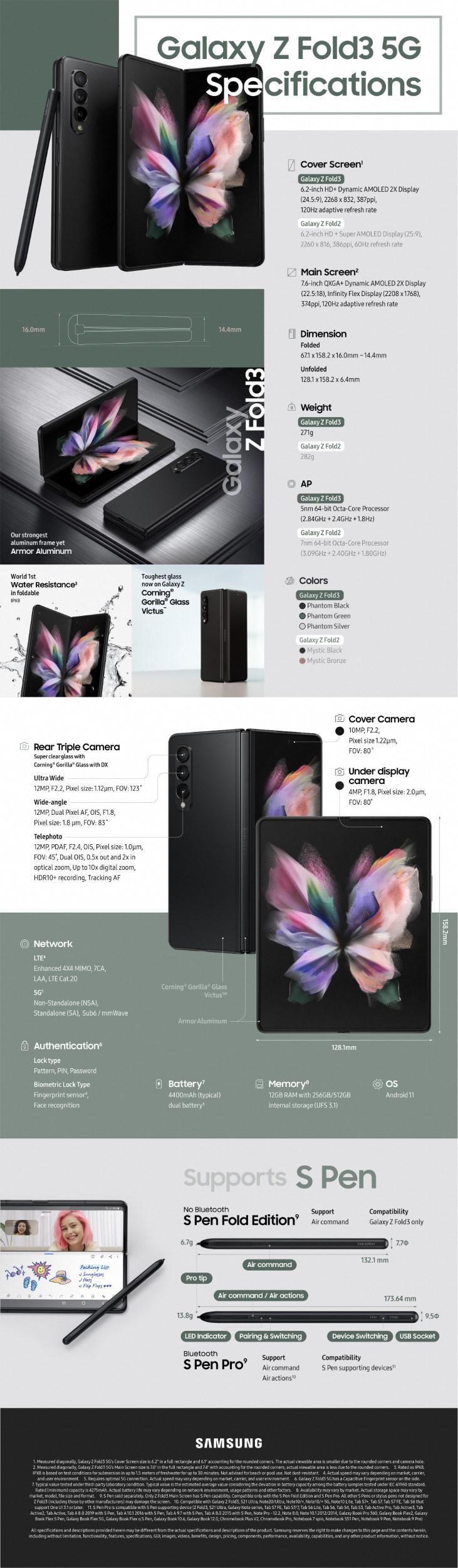 Samsung Galaxy Z Fold3 5G Specs